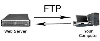 menggunakan ftp