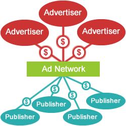 daftar ads-network