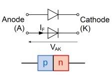 pengertian dioda skematik
