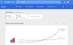 google trend, mesin pencarian search engine